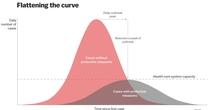 Таблица: Как отмененные мероприятия и самоизоляция спасают жизни