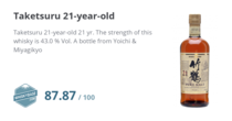 """People recommend """"Taketsuru 21-year-old """""""